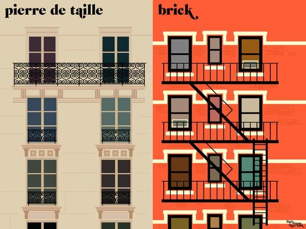 Différences entre Paris et New York City