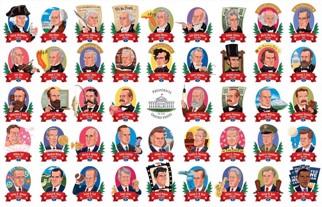 Quizz : Teste tes Connaissances sur les Présidents Américains !